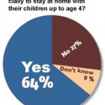 RoadKill Radio: Polls Show Parents Should Raise Their Children, But Strangers Get the Funding